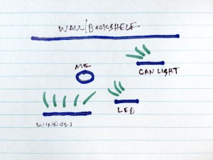 lighting diagram sketch